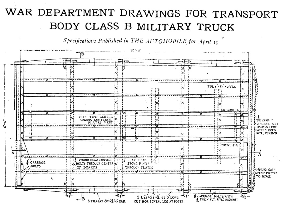 War Department Specifications for Class-B Truck Body