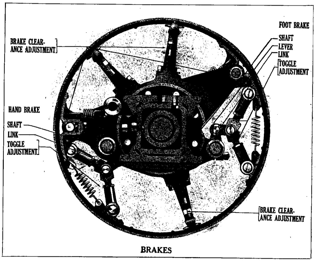 Brakes - 1918 Instruction Book, Truck Class B, page 51